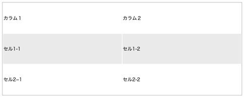 widthとheightを指定